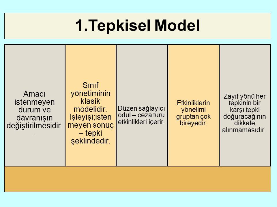 1.Tepkisel Model Amacı istenmeyen durum ve davranışın değiştirilmesidir..