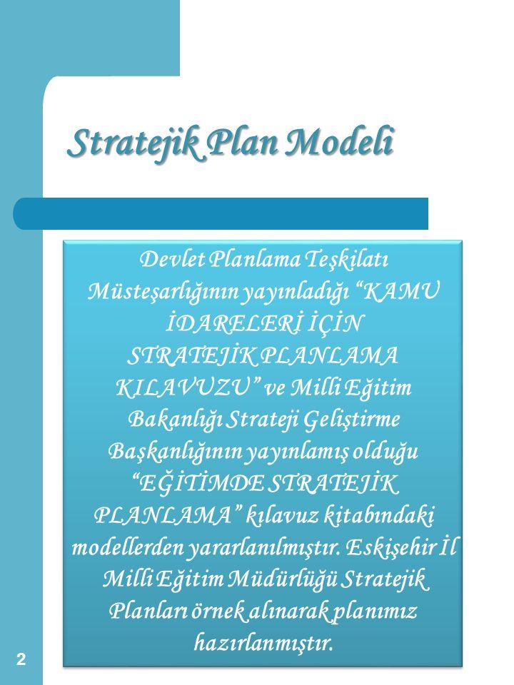Stratejik Plan Modeli Devlet Planlama Teşkilatı Müsteşarlığının yayınladığı KAMU İDARELERİ İÇİN.