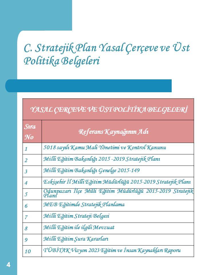 C. Stratejik Plan Yasal Çerçeve ve Üst Politika Belgeleri