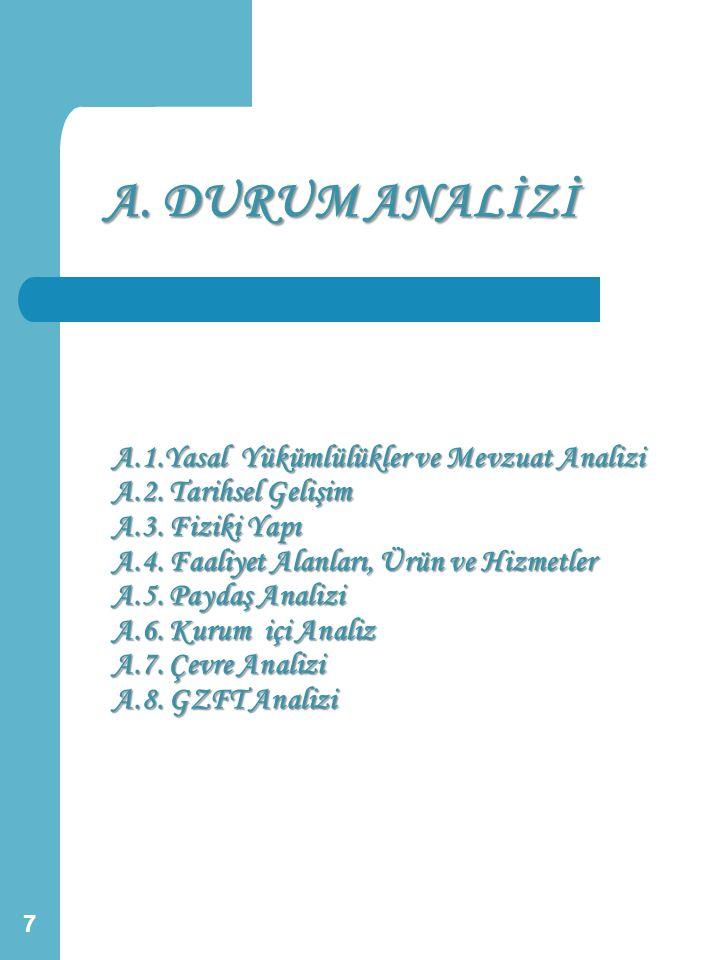 A. DURUM ANALİZİ A.1.Yasal Yükümlülükler ve Mevzuat Analizi