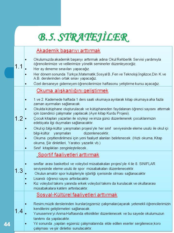 B.5. STRATEJİLER 1.1 1.2 1.3 1.4 Akademik başarıyı arttırmak