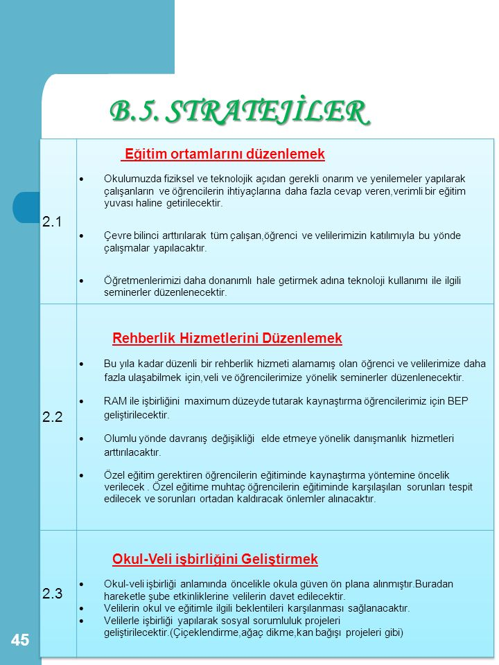 B.5. STRATEJİLER 2.1 2.2 2.3 Eğitim ortamlarını düzenlemek