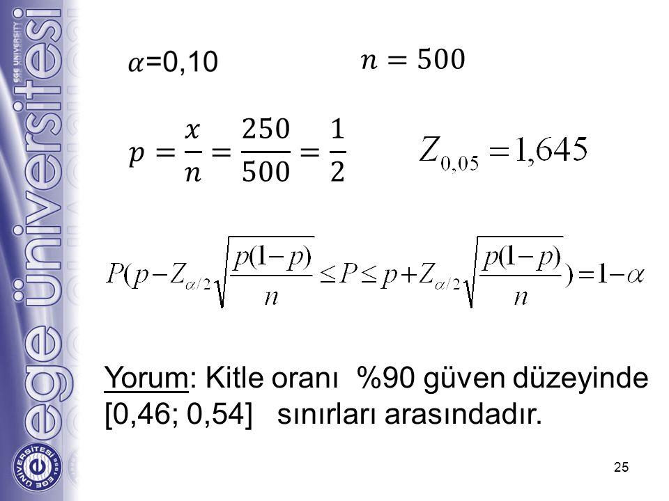𝑛=500 𝑝= 𝑥 𝑛 = 250 500 = 1 2.