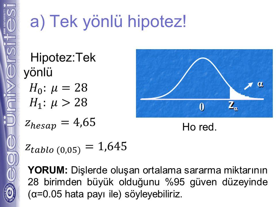 a) Tek yönlü hipotez! Ho red.