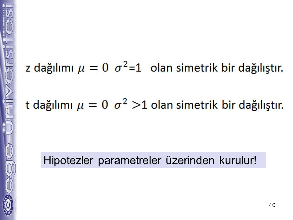 Hipotezler parametreler üzerinden kurulur!