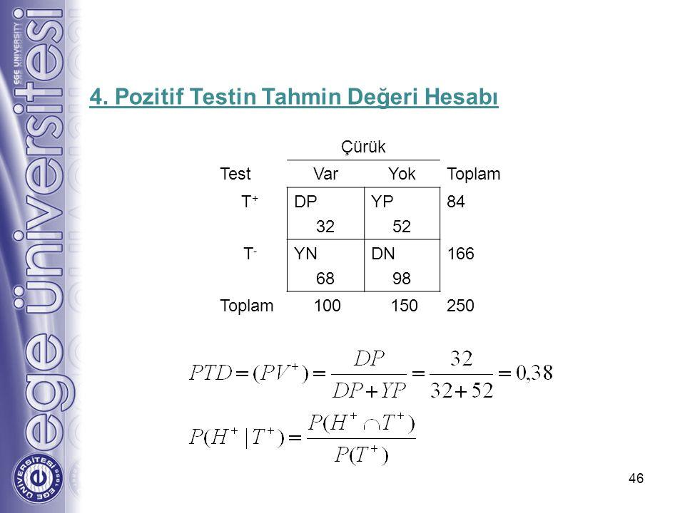 4. Pozitif Testin Tahmin Değeri Hesabı