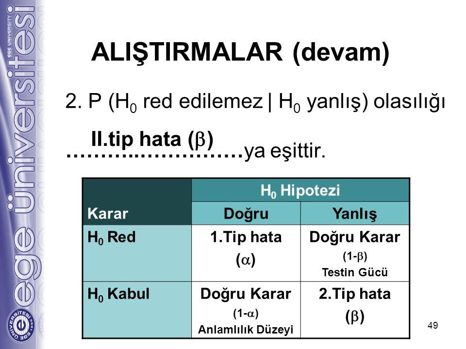 ALIŞTIRMALAR (devam) 2. P (H0 red edilemez | H0 yanlış) olasılığı ………..……………ya eşittir. II.tip hata ()