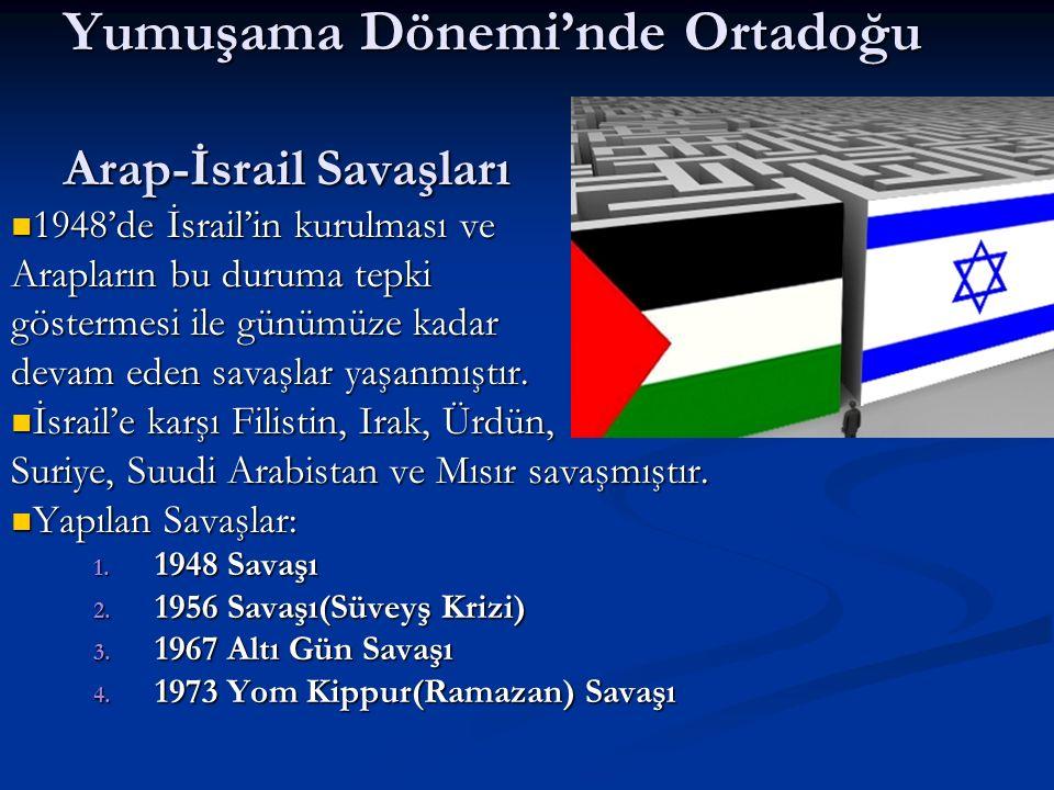 Yumuşama Dönemi'nde Ortadoğu Arap-İsrail Savaşları