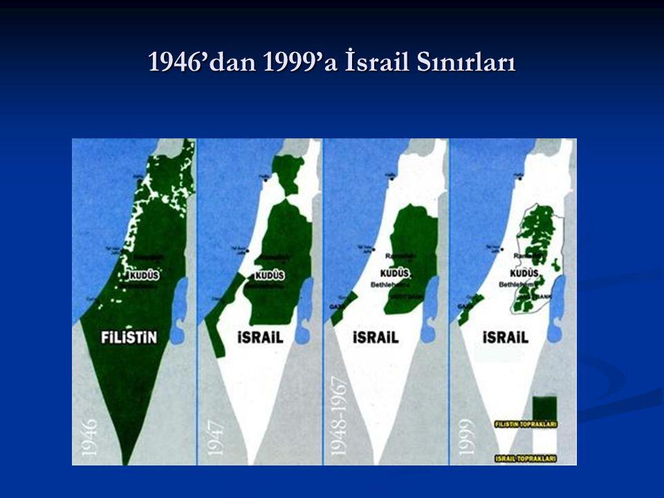1946'dan 1999'a İsrail Sınırları