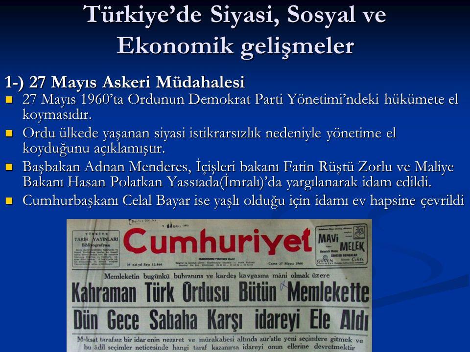 Türkiye'de Siyasi, Sosyal ve Ekonomik gelişmeler