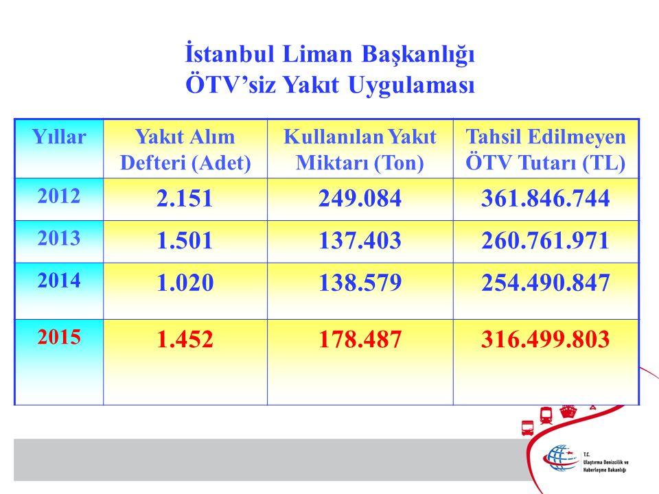 İstanbul Liman Başkanlığı ÖTV'siz Yakıt Uygulaması