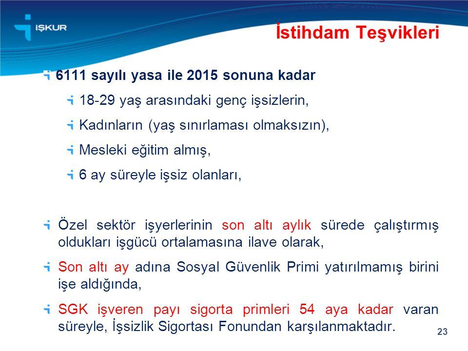 İstihdam Teşvikleri 6111 sayılı yasa ile 2015 sonuna kadar