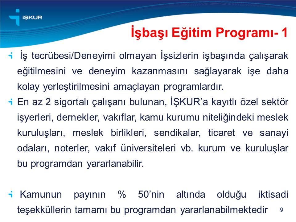 İşbaşı Eğitim Programı- 1