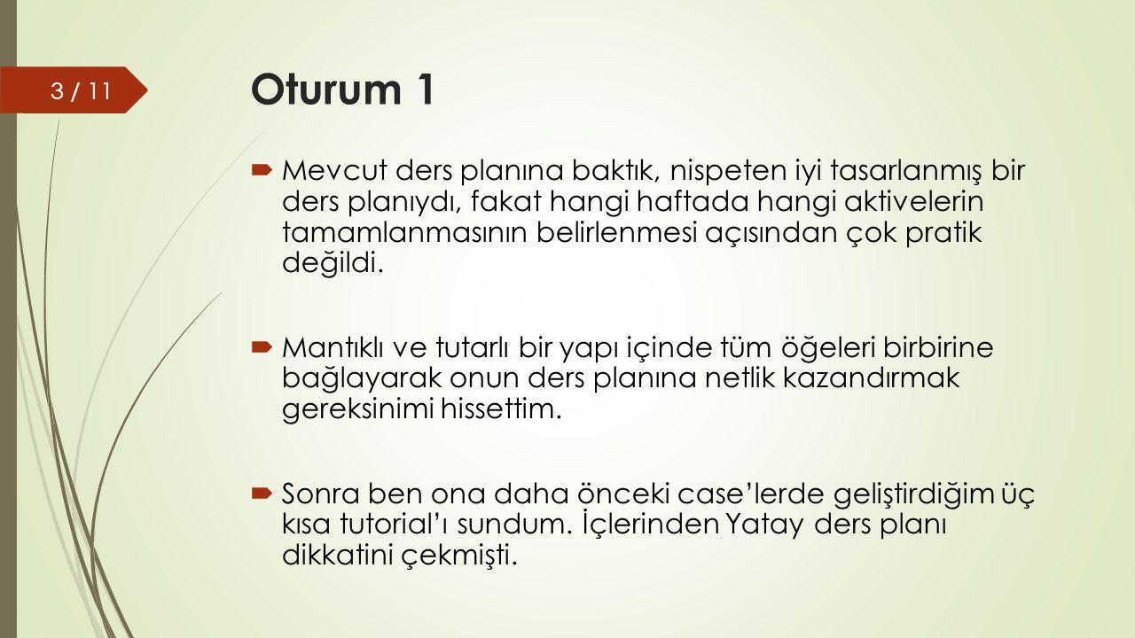 Oturum 1