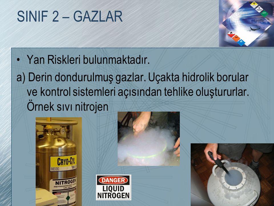 SINIF 2 – GAZLAR Yan Riskleri bulunmaktadır.