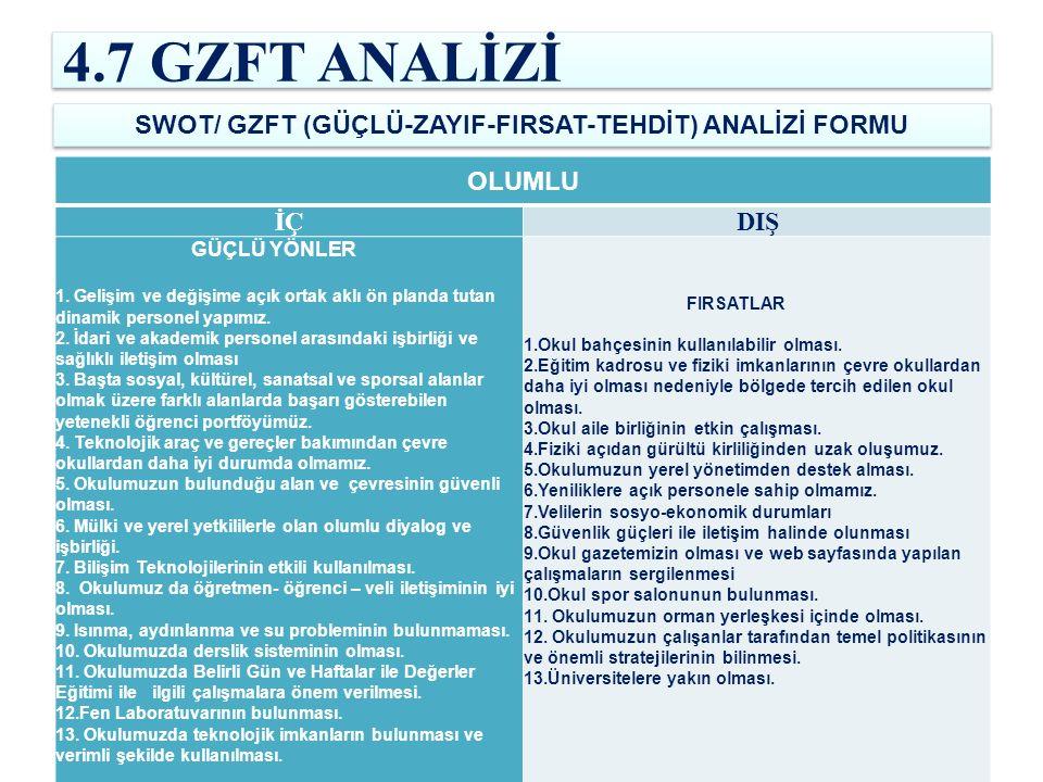 SWOT/ GZFT (GÜÇLÜ-ZAYIF-FIRSAT-TEHDİT) ANALİZİ FORMU