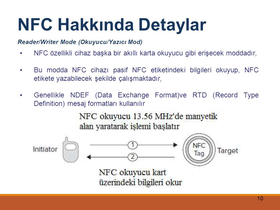 NFC Hakkında Detaylar Reader/Writer Mode (Okuyucu/Yazıcı Mod) NFC özellikli cihaz başka bir akıllı karta okuyucu gibi erişecek moddadır,
