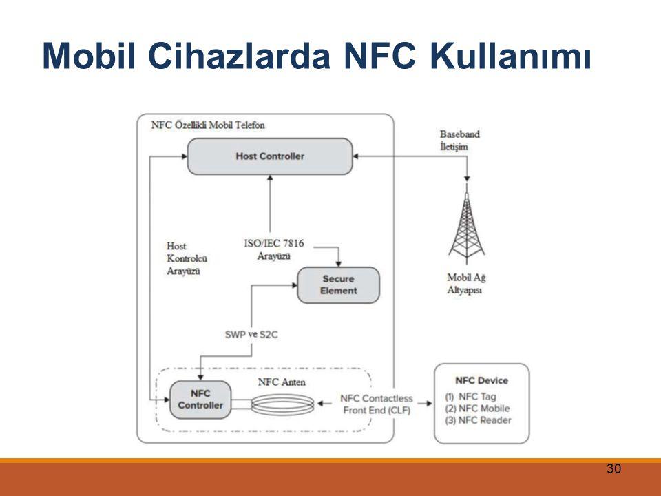 Mobil Cihazlarda NFC Kullanımı