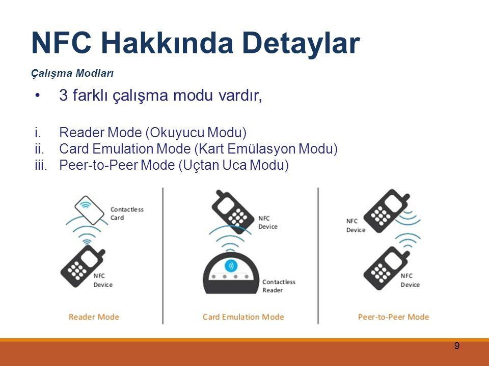 NFC Hakkında Detaylar 3 farklı çalışma modu vardır,
