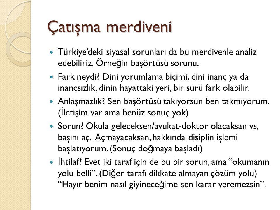 Çatışma merdiveni Türkiye'deki siyasal sorunları da bu merdivenle analiz edebiliriz. Örneğin başörtüsü sorunu.