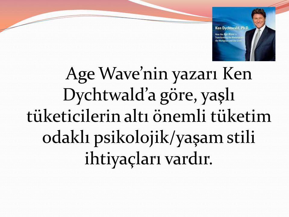 Age Wave'nin yazarı Ken Dychtwald'a göre, yaşlı tüketicilerin altı önemli tüketim odaklı psikolojik/yaşam stili ihtiyaçları vardır.