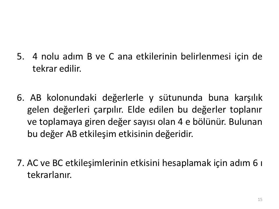 4 nolu adım B ve C ana etkilerinin belirlenmesi için de tekrar edilir.