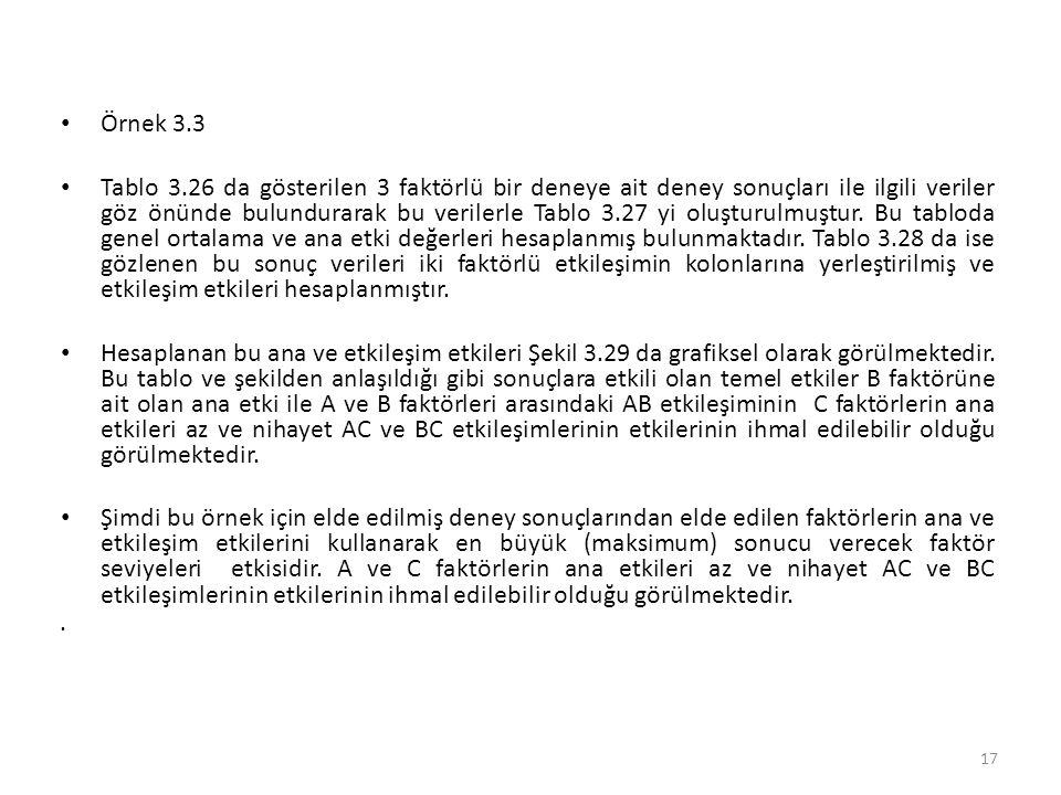 Örnek 3.3