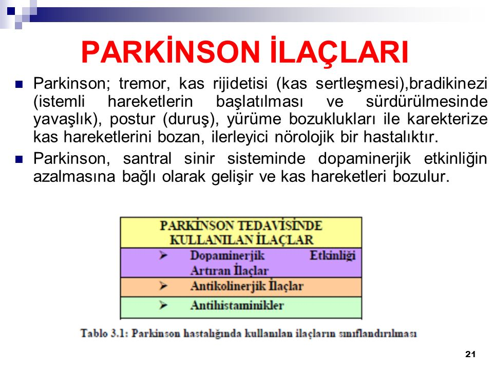 PARKİNSON İLAÇLARI