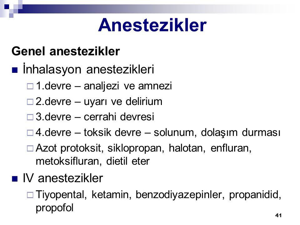 Anestezikler Genel anestezikler İnhalasyon anestezikleri