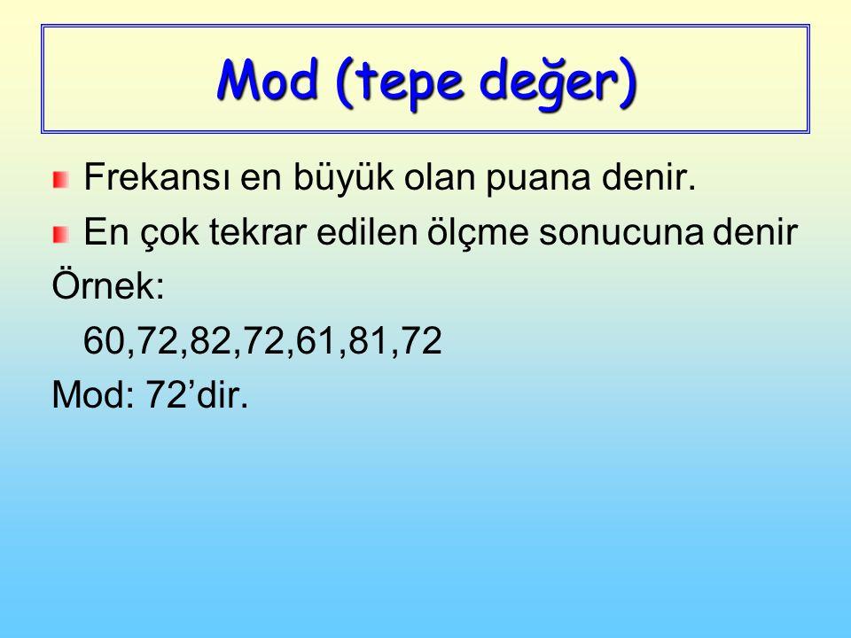 Mod (tepe değer) Frekansı en büyük olan puana denir.