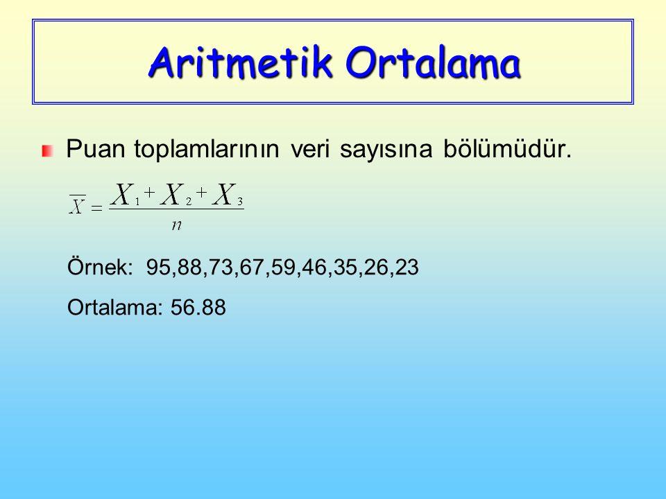 Aritmetik Ortalama Puan toplamlarının veri sayısına bölümüdür.