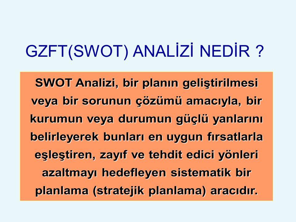 GZFT(SWOT) ANALİZİ NEDİR