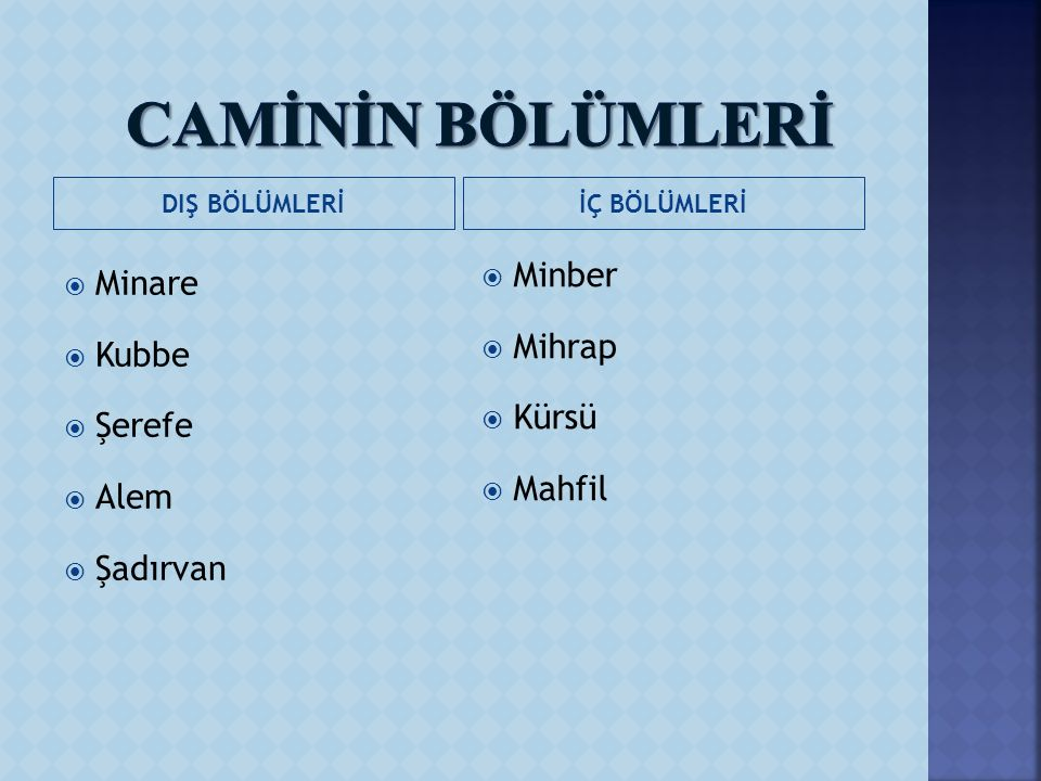 CAMİNİN BÖLÜMLERİ Minber Minare Mihrap Kubbe Kürsü Şerefe Mahfil Alem