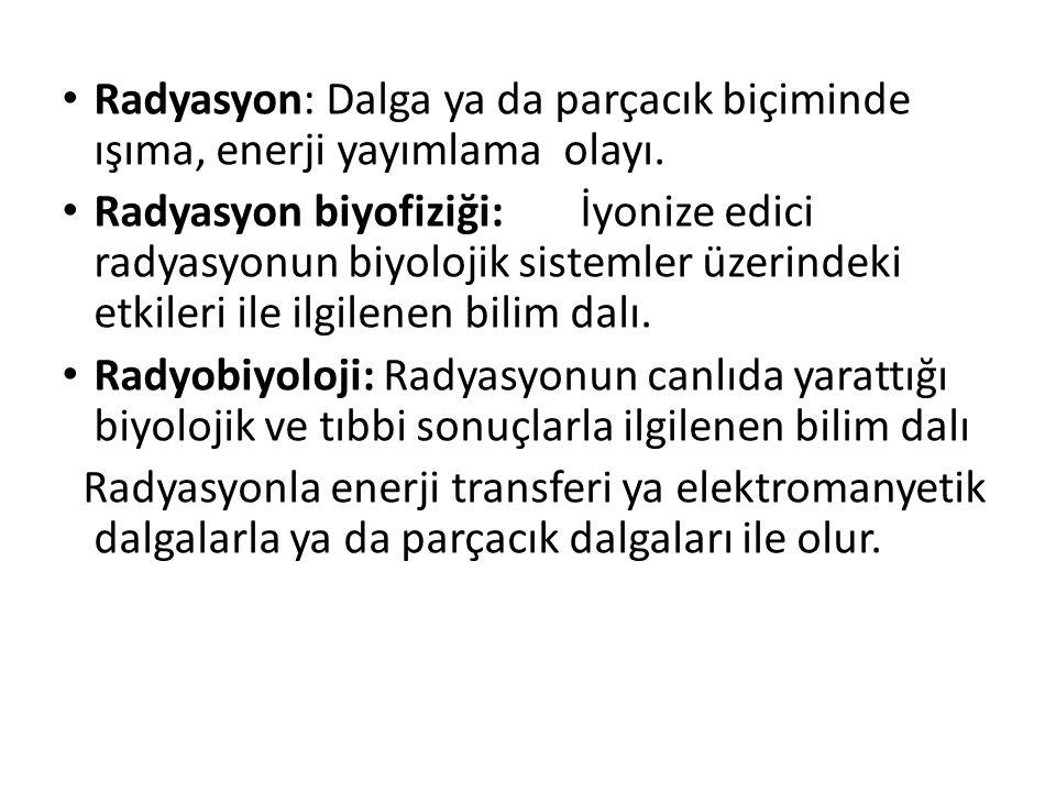 Radyasyon: Dalga ya da parçacık biçiminde ışıma, enerji yayımlama olayı.