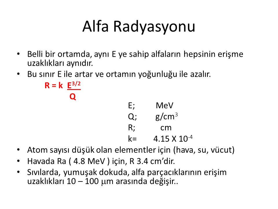 Alfa Radyasyonu Belli bir ortamda, aynı E ye sahip alfaların hepsinin erişme uzaklıkları aynıdır.