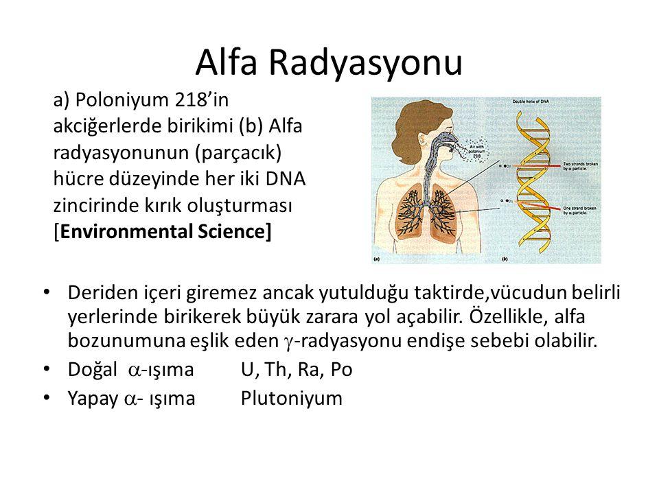 Alfa Radyasyonu