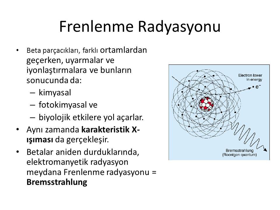 Frenlenme Radyasyonu kimyasal fotokimyasal ve