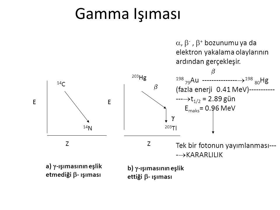 Gamma Işıması , - , + bozunumu ya da elektron yakalama olaylarının ardından gerçekleşir. 198 79Au ---------------198 80Hg.