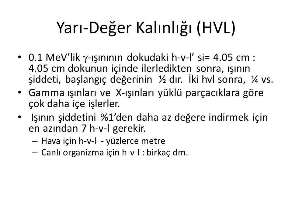 Yarı-Değer Kalınlığı (HVL)