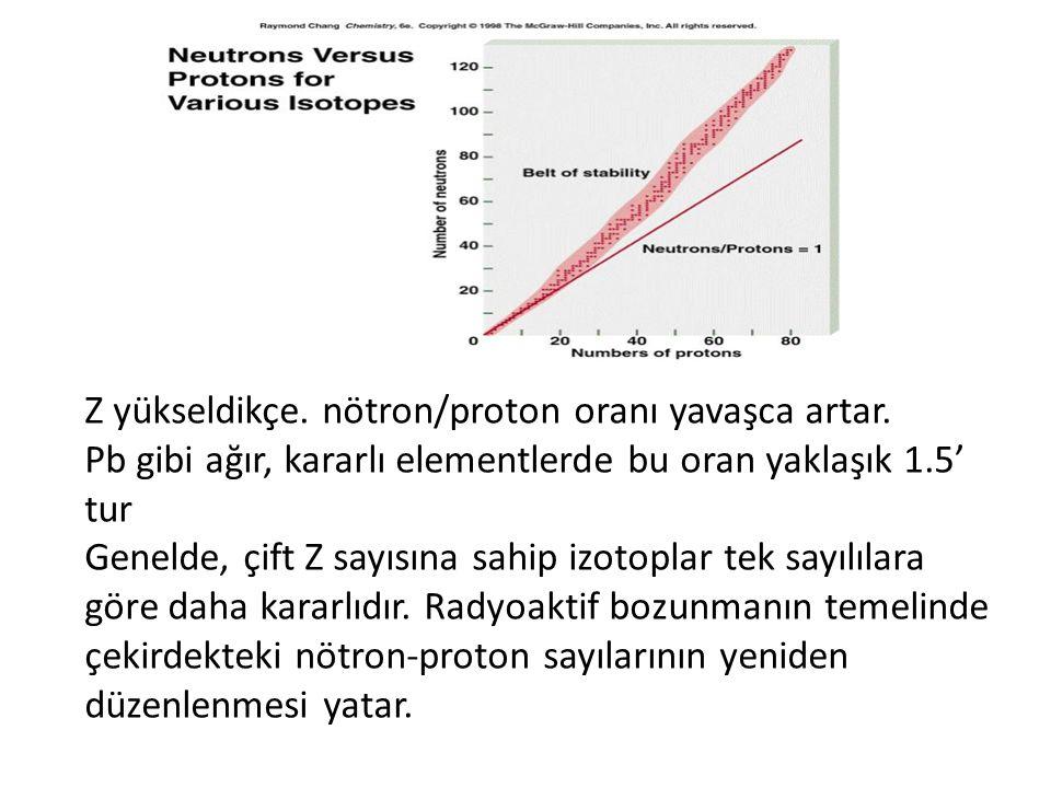 Z yükseldikçe. nötron/proton oranı yavaşca artar.