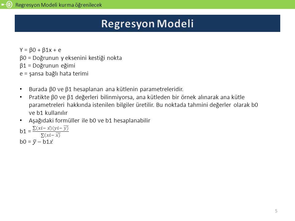 Regresyon Modeli Y = β0 + β1x + e