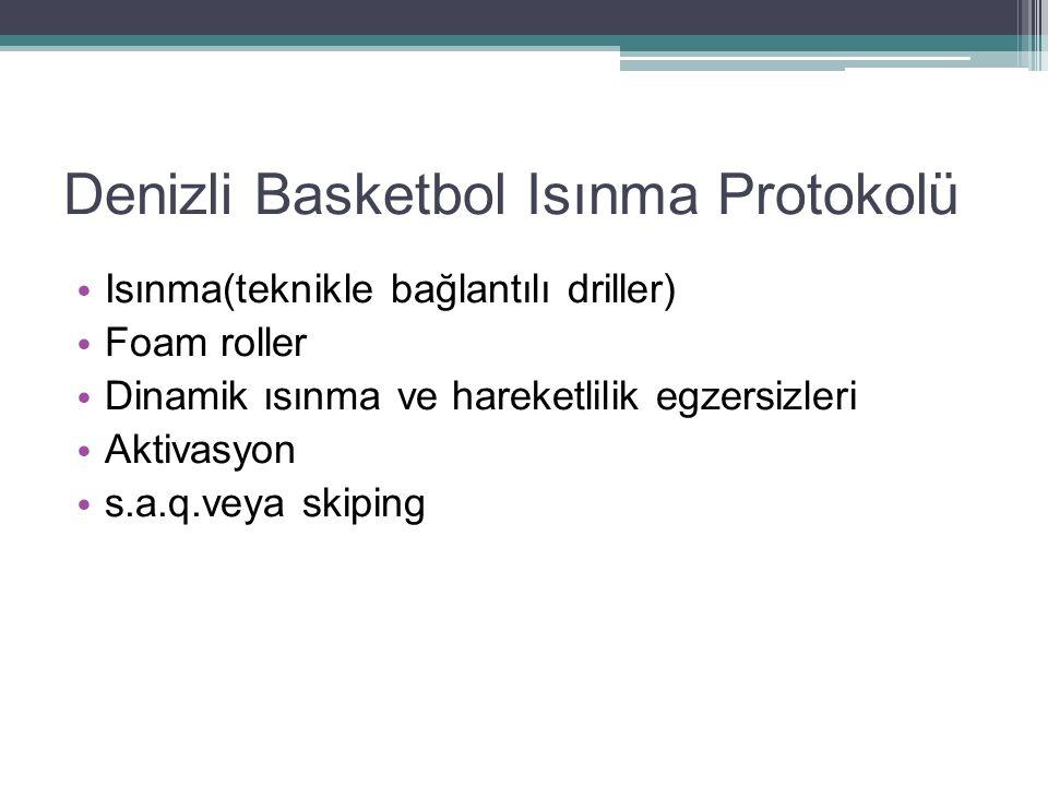 Denizli Basketbol Isınma Protokolü