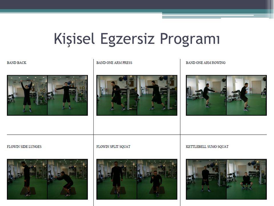Kişisel Egzersiz Programı