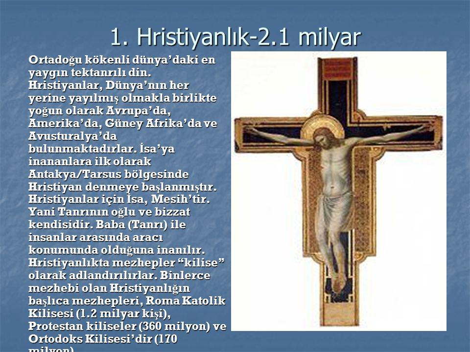 1. Hristiyanlık-2.1 milyar