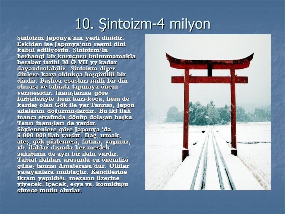 10. Şintoizm-4 milyon