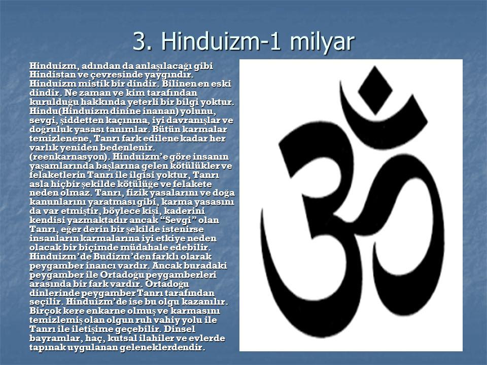 3. Hinduizm-1 milyar