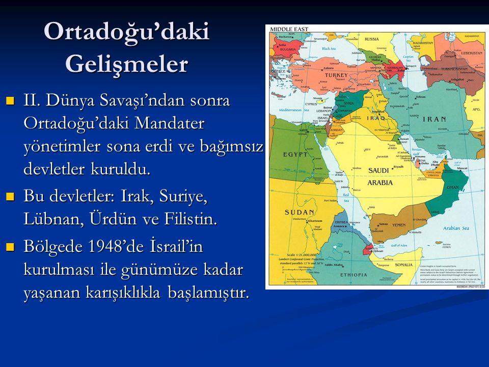 Ortadoğu'daki Gelişmeler