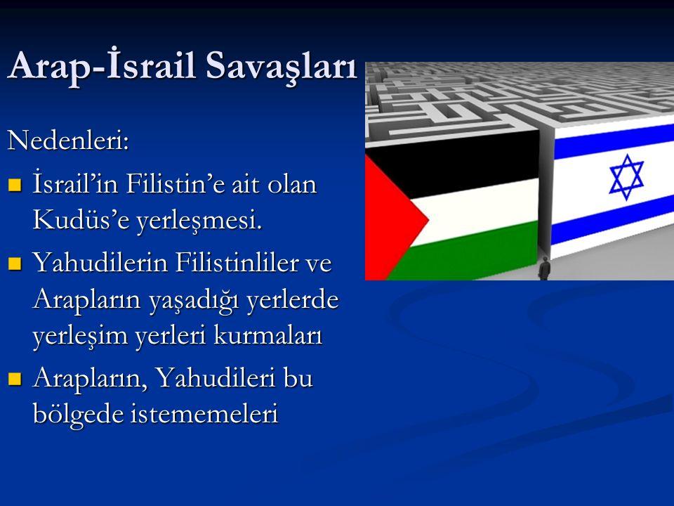 Arap-İsrail Savaşları