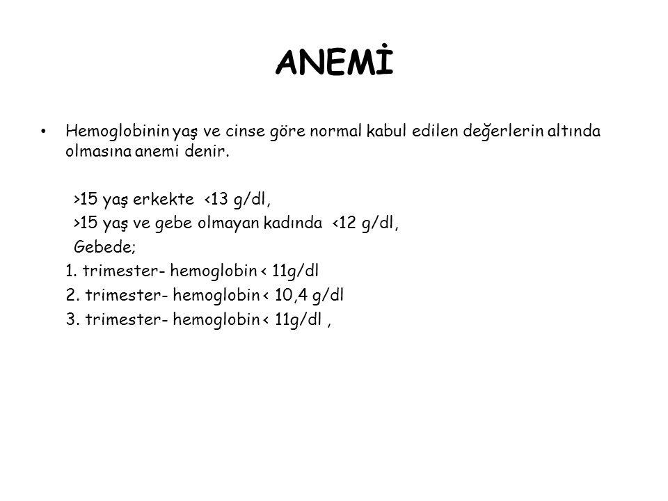 ANEMİ Hemoglobinin yaş ve cinse göre normal kabul edilen değerlerin altında olmasına anemi denir. >15 yaş erkekte <13 g/dl,