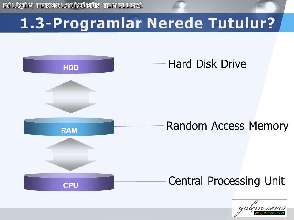 1.3-Programlar Nerede Tutulur